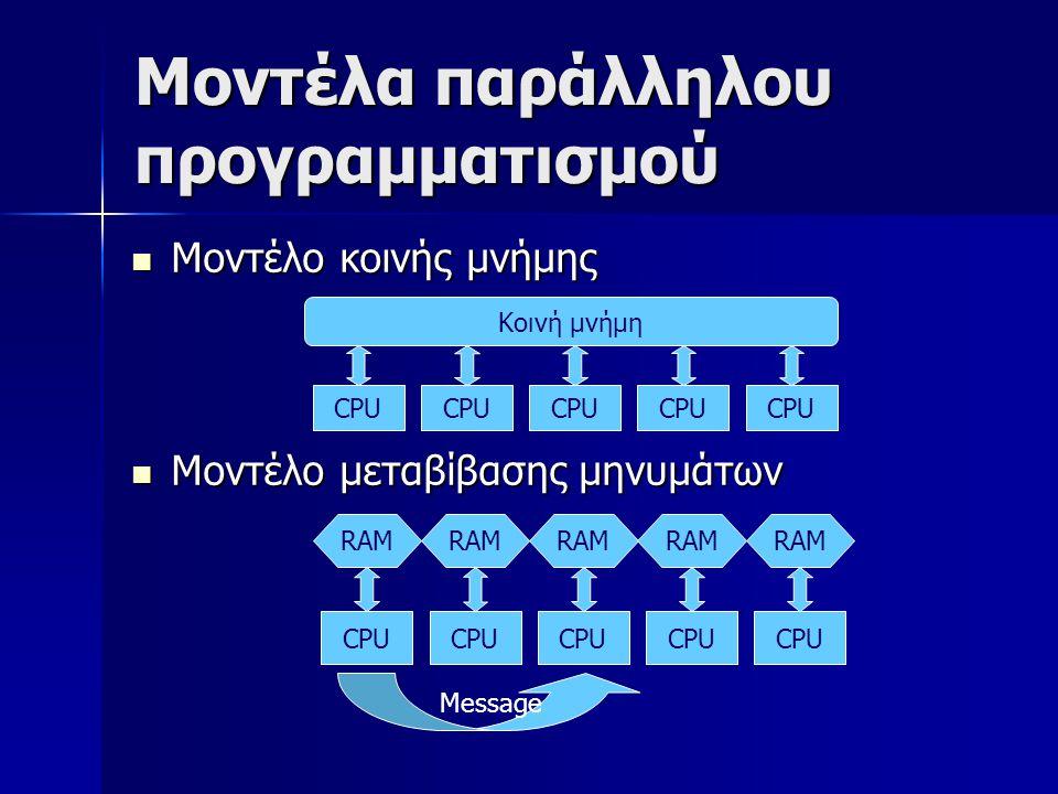 Μοντέλα παράλληλου προγραμματισμού  Μοντέλο κοινής μνήμης Κοινή μνήμη CPU RAM Message  Μοντέλο μεταβίβασης μηνυμάτων