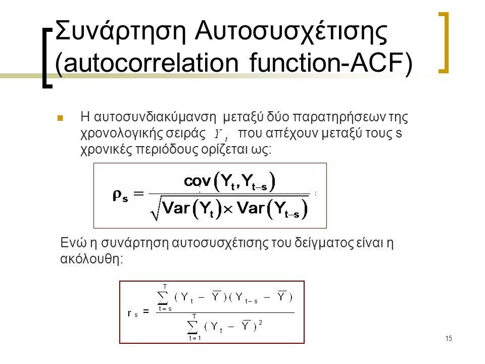 15 Συνάρτηση Αυτοσυσχέτισης (autocorrelation function-ACF)  Η αυτοσυνδιακύμανση μεταξύ δύο παρατηρήσεων της χρονολογικής σειράς που απέχουν μεταξύ το