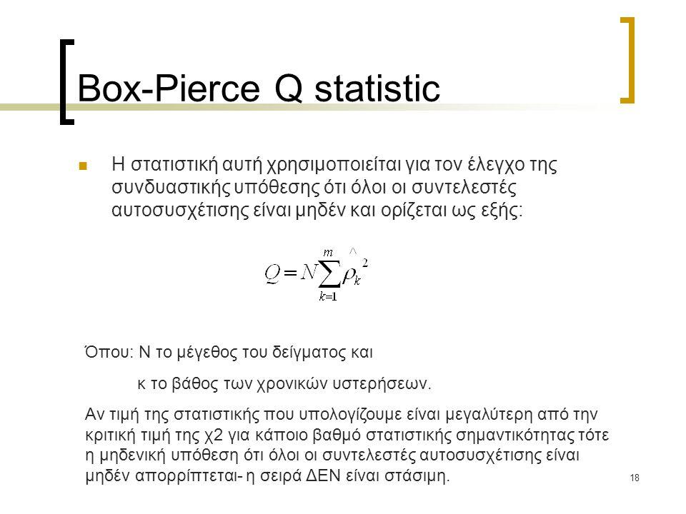 18 Box-Pierce Q statistic  Η στατιστική αυτή χρησιμοποιείται για τον έλεγχο της συνδυαστικής υπόθεσης ότι όλοι οι συντελεστές αυτοσυσχέτισης είναι μη