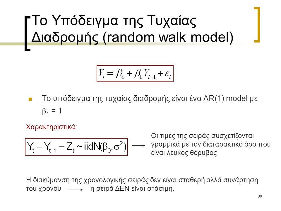 30 Το Υπόδειγμα της Τυχαίας Διαδρομής (random walk model)  Το υπόδειγμα της τυχαίας διαδρομής είναι ένα AR(1) model με  1 = 1 Χαρακτηριστικά: Οι τιμ