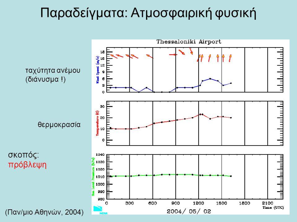 Παραδείγματα: Ατμοσφαιρική φυσική (Παν/μιο Αθηνών, 2004) ταχύτητα ανέμου (διάνυσμα !) θερμοκρασία σκοπός: πρόβλεψη