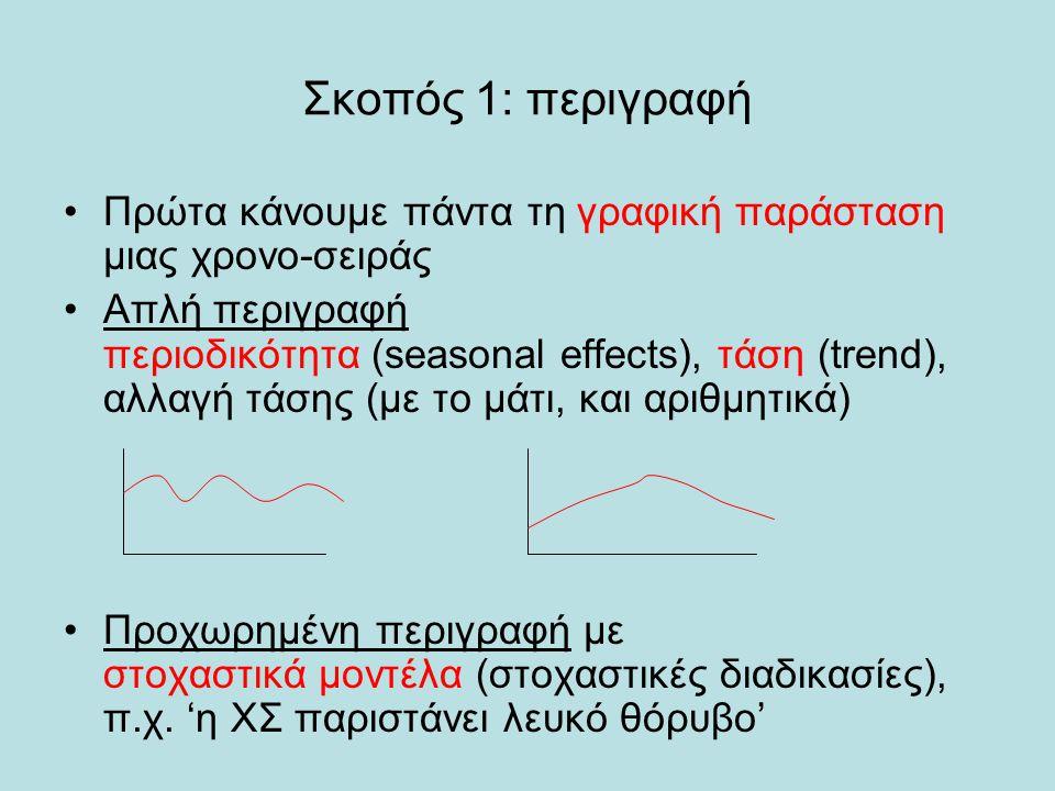 Σκοπός 1: περιγραφή •Πρώτα κάνουμε πάντα τη γραφική παράσταση μιας χρονο-σειράς •Απλή περιγραφή περιοδικότητα (seasonal effects), τάση (trend), αλλαγή