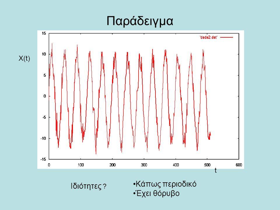 Παράδειγμα Ιδιότητες ? t X(t) •Κάπως περιοδικό •Έχει θόρυβο