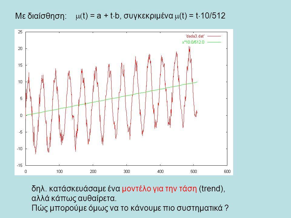  t) = a + t ¢ b, συγκεκριμένα  (t) = t ¢ 10/512 Με διαίσθηση: δηλ. κατάσκευάσαμε ένα μοντέλο για την τάση (trend), αλλά κάπως αυθαίρετα. Πώς μπορού