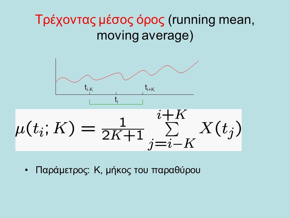 Τρέχοντας μέσος όρος (running mean, moving average) •Παράμετρος: K, μήκος του παραθύρου titi t i+K t i-K