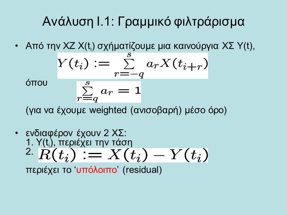 Ανάλυση Ι.1: Γραμμικό φιλτράρισμα •Από την ΧΖ X(t i ) σχήματίζουμε μια καινούργια ΧΣ Υ(t), όπου (για να έχουμε weighted (ανισοβαρή) μέσο όρο) •ενδιαφέ