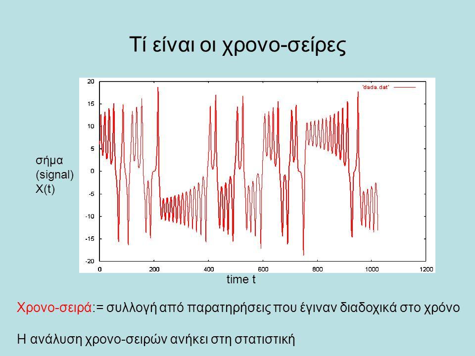 Τί είναι οι χρονο-σείρες time t σήμα (signal) X(t) Χρονο-σειρά:= συλλογή από παρατηρήσεις που έγιναν διαδοχικά στο χρόνο Η ανάλυση χρονο-σειρών ανήκει