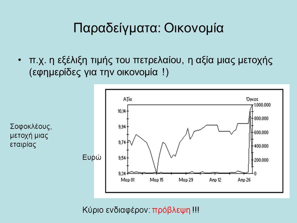 Παραδείγματα: Οικονομία •π.χ. η εξέλιξη τιμής του πετρελαίου, η αξία μιας μετοχής (εφημερίδες για την οικονομία !) Σοφοκλέους, μετοχή μιας εταιρίας Ευ