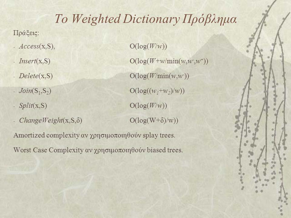 Το Weighted Dictionary Πρόβλημα Πράξεις: - Access(x,S), O(log(W/w)) - Insert(x,S)O(log(W+w/min(w,w -,w + )) - Delete(x,S)O(log(W/min(w,w - )) - Join(S