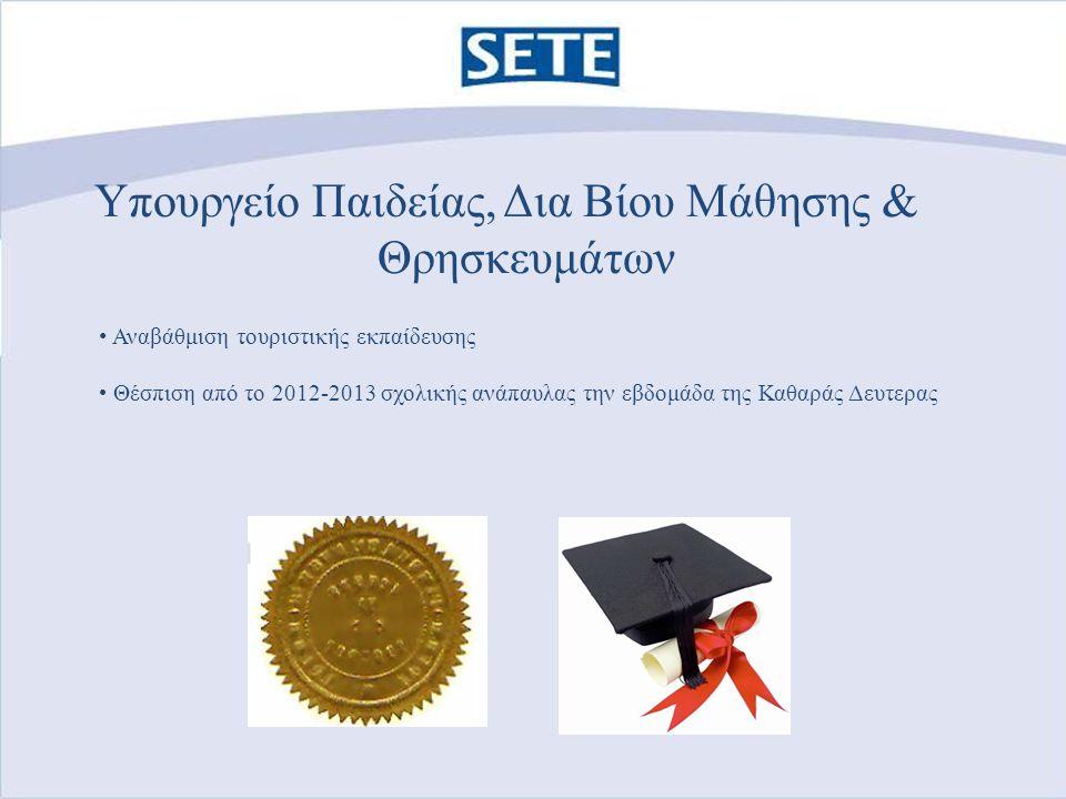 Υπουργείο Παιδείας, Δια Βίου Μάθησης & Θρησκευμάτων • Αναβάθμιση τουριστικής εκπαίδευσης • Θέσπιση από το 2012-2013 σχολικής ανάπαυλας την εβδομάδα της Καθαράς Δευτερας