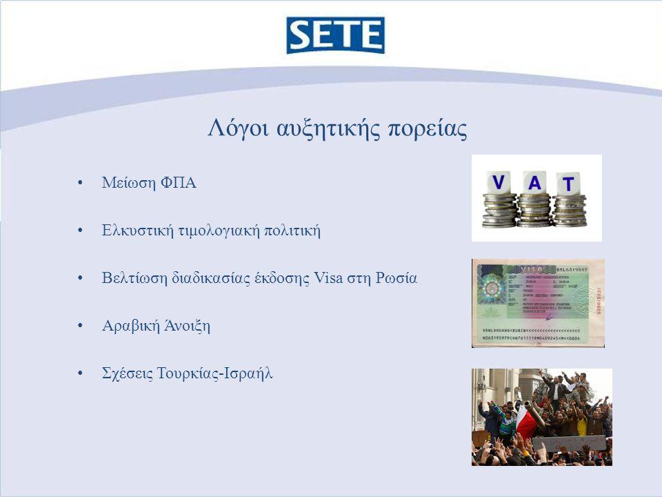 Λόγοι αυξητικής πορείας • Μείωση ΦΠΑ • Ελκυστική τιμολογιακή πολιτική • Βελτίωση διαδικασίας έκδοσης Visa στη Ρωσία • Αραβική Άνοιξη • Σχέσεις Τουρκίας-Ισραήλ