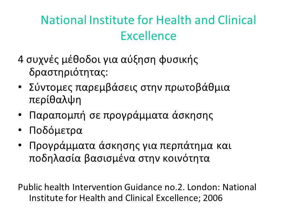 National Institute for Health and Clinical Excellence 4 συχνές μέθοδοι για αύξηση φυσικής δραστηριότητας: • Σύντομες παρεμβάσεις στην πρωτοβάθμια περίθαλψη • Παραπομπή σε προγράμματα άσκησης • Ποδόμετρα • Προγράμματα άσκησης για περπάτημα και ποδηλασία βασισμένα στην κοινότητα Public health Intervention Guidance no.2.