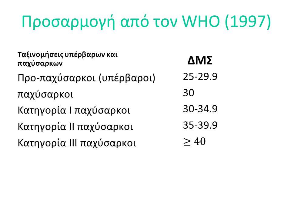 Προσαρμογή από τον WHO (1997) Ταξινομήσεις υπέρβαρων και παχύσαρκων ΔΜΣ Προ-παχύσαρκοι (υπέρβαροι) παχύσαρκοι Κατηγορία I παχύσαρκοι Κατηγορία II παχύσαρκοι Κατηγορία III παχύσαρκοι 25-29.9 30 30-34.9 35-39.9 ≥ 40
