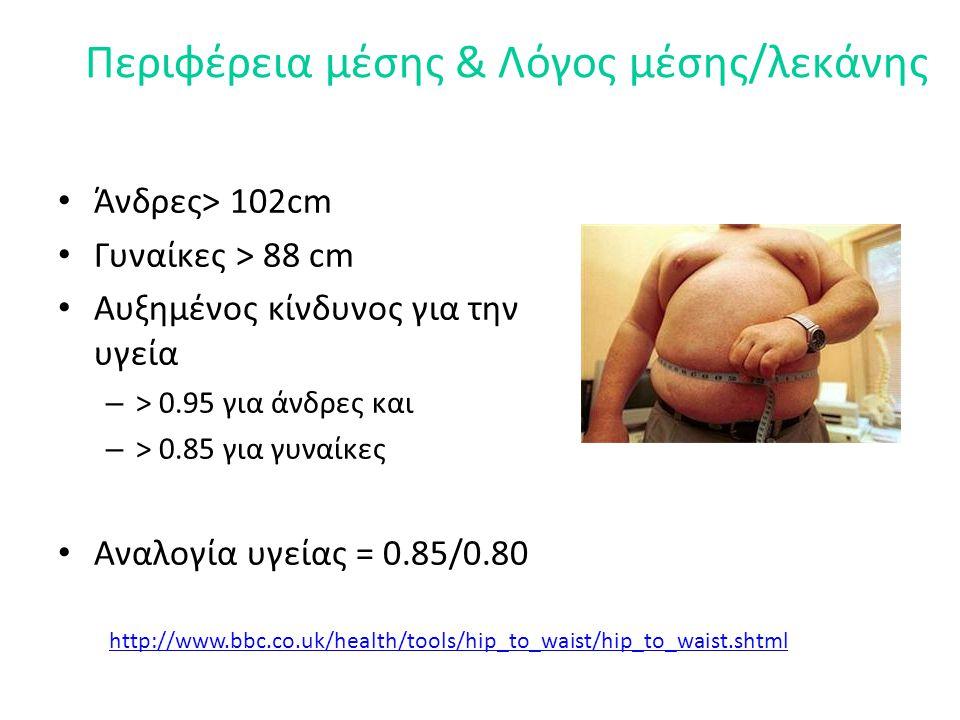 Περιφέρεια μέσης & Λόγος μέσης/λεκάνης • Άνδρες> 102cm • Γυναίκες > 88 cm • Αυξημένος κίνδυνος για την υγεία – > 0.95 για άνδρες και – > 0.85 για γυναίκες • Αναλογία υγείας = 0.85/0.80 http://www.bbc.co.uk/health/tools/hip_to_waist/hip_to_waist.shtml