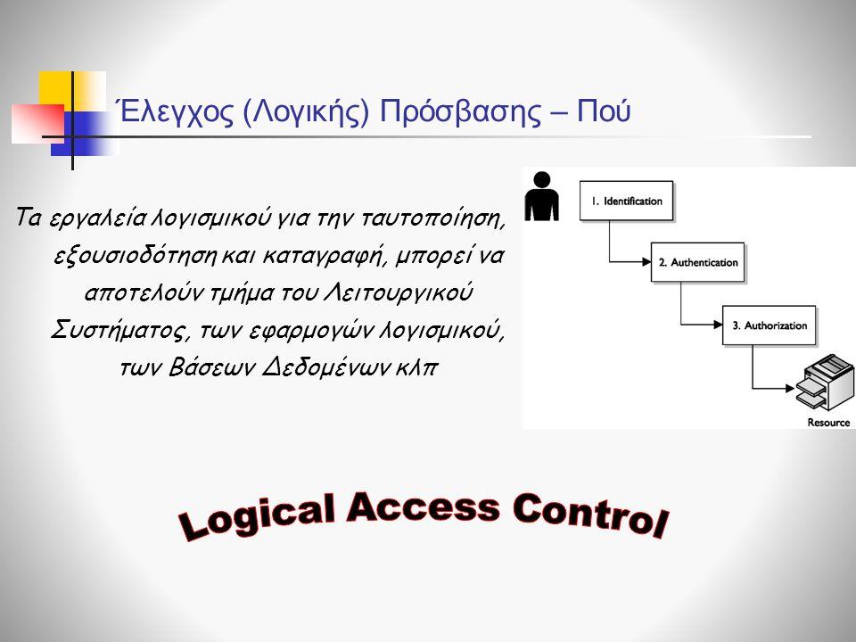 Έλεγχος (Λογικής) Πρόσβασης – Πού Ta εργαλεία λογισμικού για την ταυτοποίηση, εξουσιοδότηση και καταγραφή, μπορεί να αποτελούν τμήμα του Λειτουργικού Συστήματος, των εφαρμογών λογισμικού, των Βάσεων Δεδομένων κλπ