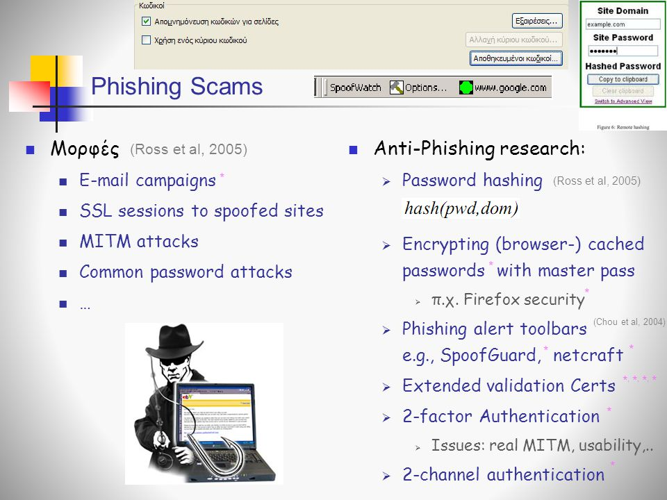 Phishing Scams  Μορφές  E-mail campaigns  SSL sessions to spoofed sites  MITM attacks  Common password attacks  … (Ross et al, 2005)  Anti-Phishing research:  Password hashing  Encrypting (browser-) cached passwords with master pass  π.χ.