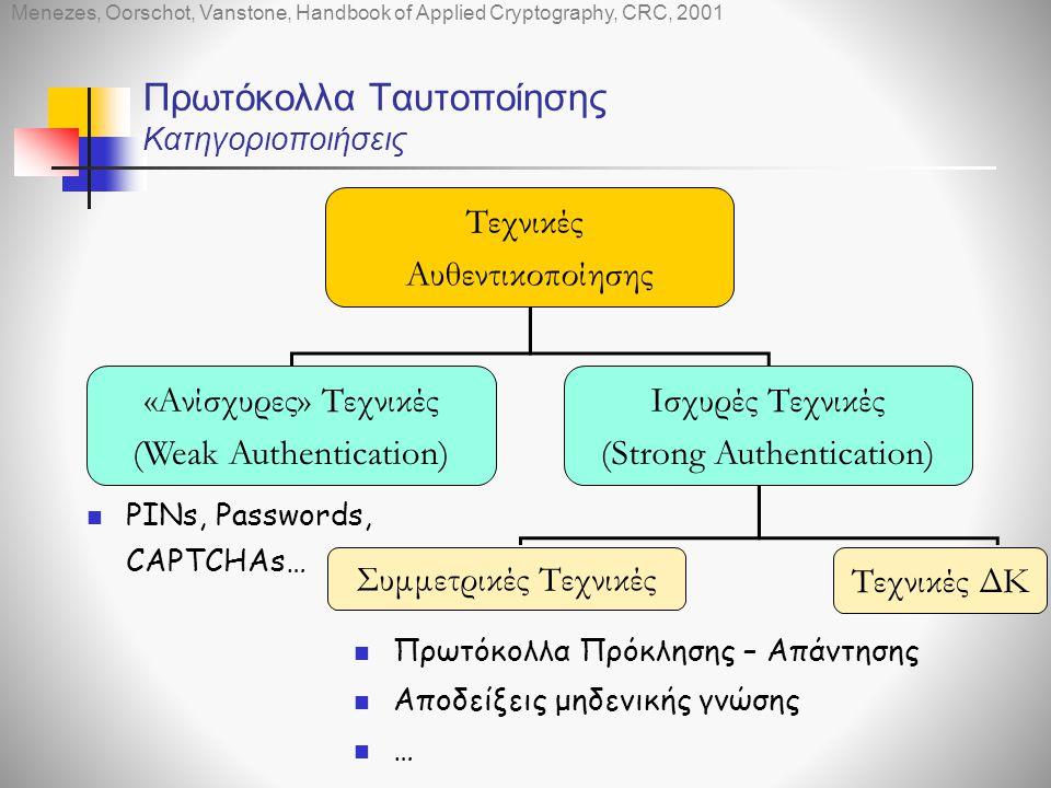Πρωτόκολλα Ταυτοποίησης Κατηγοριοποιήσεις Τεχνικές Αυθεντικοποίησης «Ανίσχυρες» Τεχνικές (Weak Authentication) Ισχυρές Τεχνικές (Strong Authentication)  PINs, Passwords, CAPTCHAs…  Πρωτόκολλα Πρόκλησης – Απάντησης  Αποδείξεις μηδενικής γνώσης  … Συμμετρικές Τεχνικές Τεχνικές ΔΚ Menezes, Oorschot, Vanstone, Handbook of Applied Cryptography, CRC, 2001