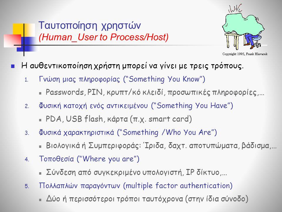 """Ταυτοποίηση χρηστών (Human_User to Process/Host)  Η αυθεντικοποίηση χρήστη μπορεί να γίνει με τρεις τρόπους. 1. Γνώση μιας πληροφορίας (""""Something Υo"""