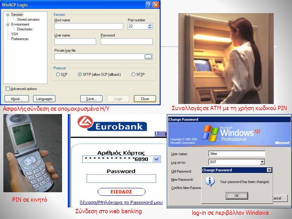 Ασφαλής σύνδεση σε απομακρυσμένο Η/Υ Συναλλαγές σε ΑΤΜ με τη χρήση κωδικού PIN PIN σε κινητό Σύνδεση στο web banking log-in σε περιβάλλον Windows