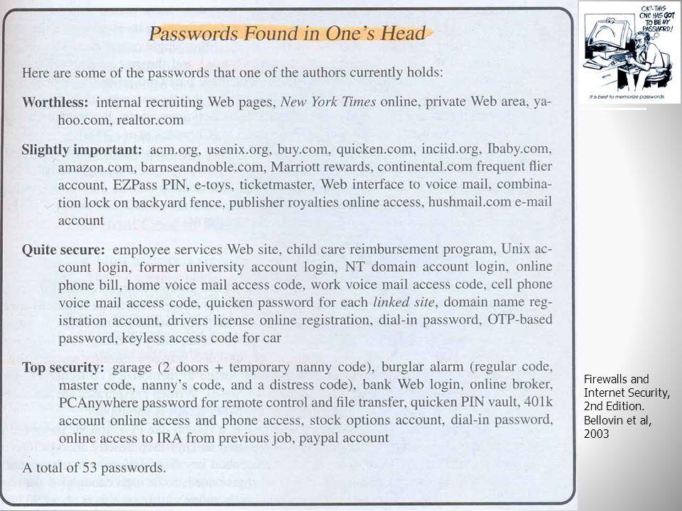 Κωδικοί Πρόσβασης (Συνθηματικά) Firewalls and Internet Security, 2nd Edition. Bellovin et al, 2003