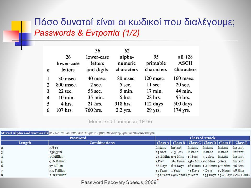 Πόσο δυνατοί είναι οι κωδικοί που διαλέγουμε; Passwords & Εντροπία (1/2) (Morris and Thompson, 1979) * Password Recovery Speeds, 2009
