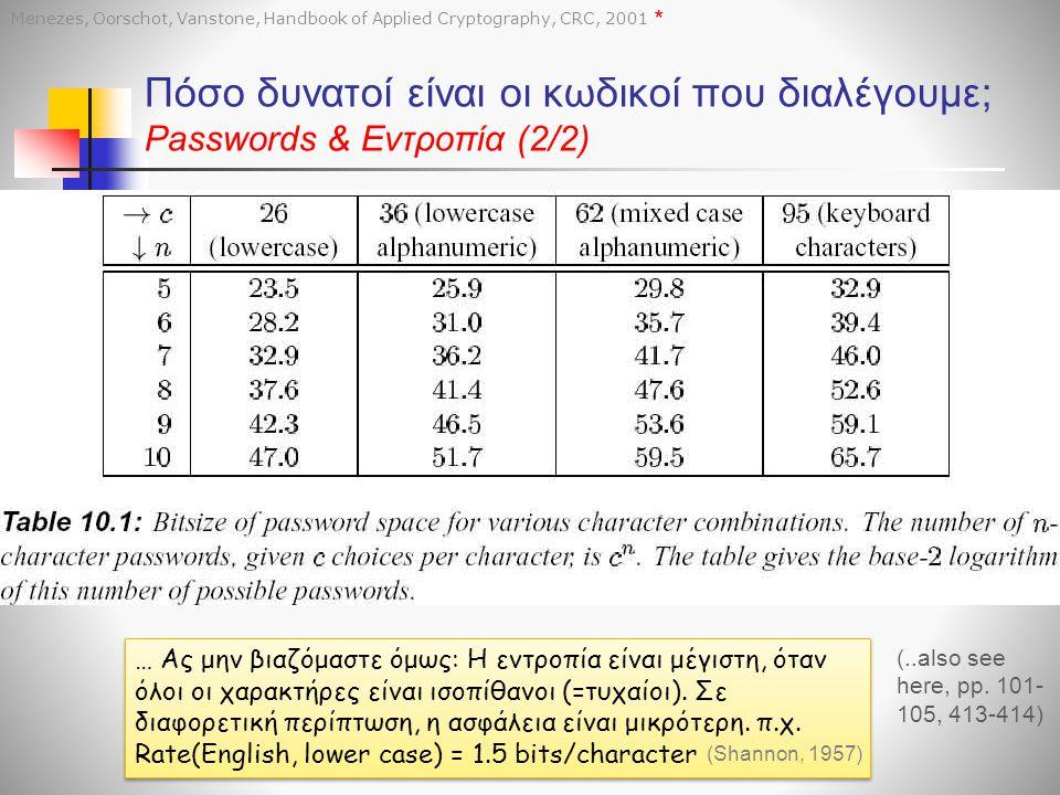 Πόσο δυνατοί είναι οι κωδικοί που διαλέγουμε; Passwords & Εντροπία (2/2) Menezes, Oorschot, Vanstone, Handbook of Applied Cryptography, CRC, 2001 … Ας μην βιαζόμαστε όμως: Η εντροπία είναι μέγιστη, όταν όλοι οι χαρακτήρες είναι ισοπίθανοι (=τυχαίοι).