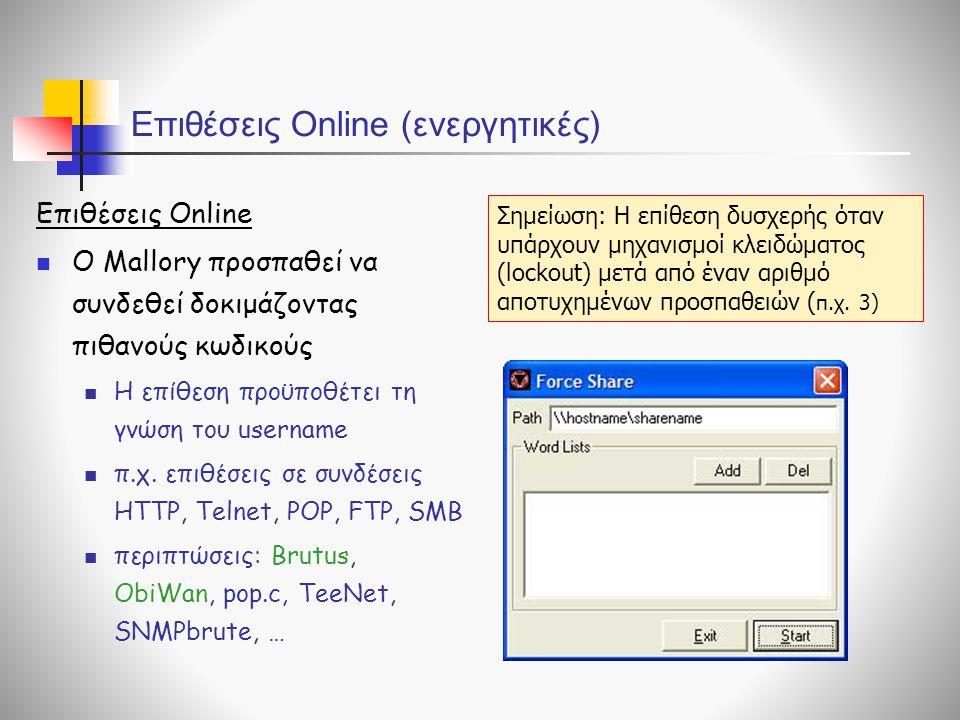 Επιθέσεις Online (ενεργητικές) Επιθέσεις Online  O Mallory προσπαθεί να συνδεθεί δοκιμάζοντας πιθανούς κωδικούς  Η επίθεση προϋποθέτει τη γνώση του