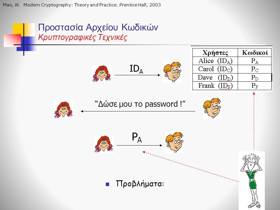 Προστασία Αρχείου Κωδικών Κρυπτογραφικές Τεχνικές  Προβλήματα: ID A Mao, W.