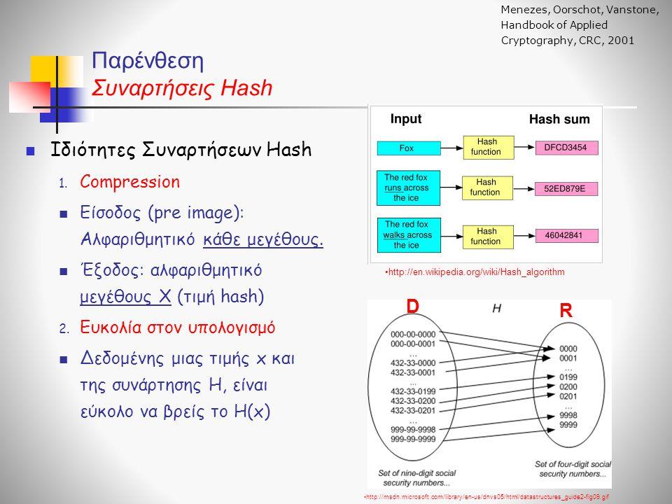  Ιδιότητες Συναρτήσεων Hash 1. Compression  Είσοδος (pre image): Αλφαριθμητικό κάθε μεγέθους.  Έξοδος: αλφαριθμητικό μεγέθους Χ (τιμή hash) 2. Ευκο