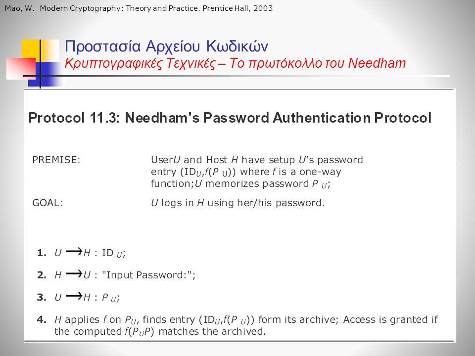 Προστασία Αρχείου Κωδικών Κρυπτογραφικές Τεχνικές – Το πρωτόκολλο του Needham Mao, W. Modern Cryptography: Theory and Practice. Prentice Hall, 2003