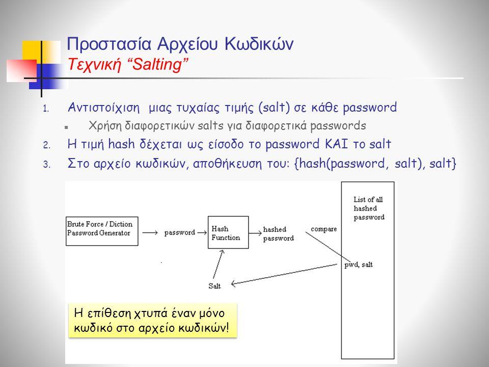 1. Αντιστοίχιση μιας τυχαίας τιμής (salt) σε κάθε password  Χρήση διαφορετικών salts για διαφορετικά passwords 2. Η τιμή hash δέχεται ως είσοδο το pa