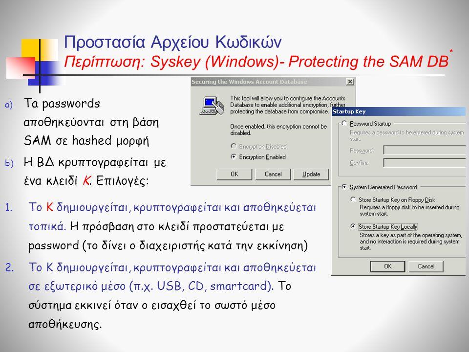 Προστασία Αρχείου Κωδικών Περίπτωση: Syskey (Windows)- Protecting the SAM DB a) Ta passwords αποθηκεύονται στη βάση SAM σε hashed μορφή b) Η ΒΔ κρυπτογραφείται με ένα κλειδί Κ.