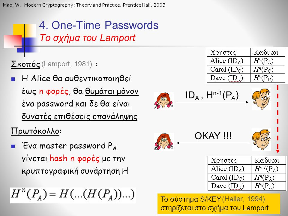 4.One-Time Passwords Το σχήμα του Lamport Mao, W.