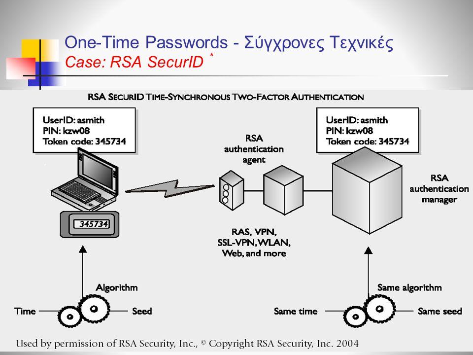 One-Time Passwords - Σύγχρονες Τεχνικές Case: RSA SecurID *