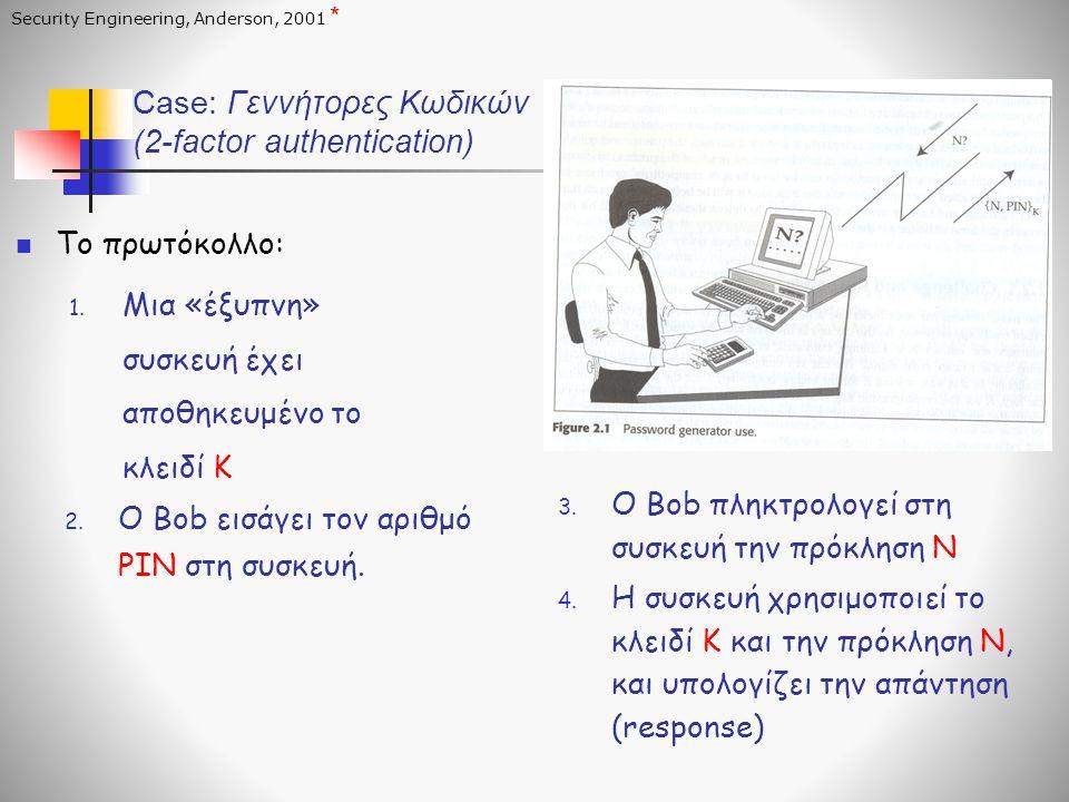 Case: Γεννήτορες Κωδικών (2-factor authentication)  Το πρωτόκολλο: 1. Mια «έξυπνη» συσκευή έχει αποθηκευμένο το κλειδί Κ 3. Ο Βob πληκτρολογεί στη συ