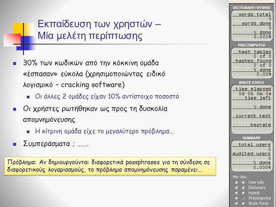 Εκπαίδευση των χρηστών – Μία μελέτη περίπτωσης  30% των κωδικών από την κόκκινη ομάδα «έσπασαν» εύκολα (χρησιμοποιώντας ειδικό λογισμικό – cracking software)  Οι άλλες 2 ομάδες είχαν 10% αντίστοιχο ποσοστό  Οι χρήστες ρωτήθηκαν ως προς τη δυσκολία απομνημόνευσης  Η κίτρινη ομάδα είχε το μεγαλύτερο πρόβλημα…  Συμπεράσματα ; …….