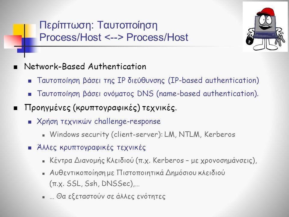 Περίπτωση: Ταυτοποίηση Process/Host Process/Host  Network-Based Authentication  Ταυτοποίηση βάσει της IP διεύθυνσης (IP-based authentication)  Ταυτοποίηση βάσει ονόματος DNS (name-based authentication).