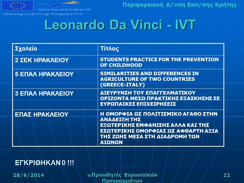 Περιφερειακή Δ/νση Εκπ/σης Κρήτης28/6/2014  Προωθητές Ευρωπαϊκών Προγραμμάτων 22 Leonardo Da Vinci - IVT ΕΓΚΡΙΘΗΚΑΝ 0 !!.