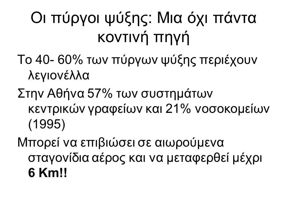 Οι πύργοι ψύξης: Μια όχι πάντα κοντινή πηγή Το 40- 60% των πύργων ψύξης περιέχουν λεγιονέλλα Στην Αθήνα 57% των συστημάτων κεντρικών γραφείων και 21%