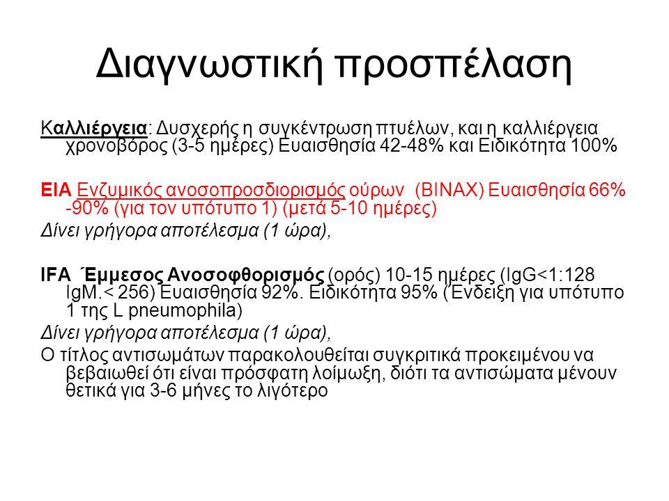 Διαγνωστική προσπέλαση Καλλιέργεια: Δυσχερής η συγκέντρωση πτυέλων, και η καλλιέργεια χρονοβόρος (3-5 ημέρες) Ευαισθησία 42-48% και Ειδικότητα 100% ΕΙ