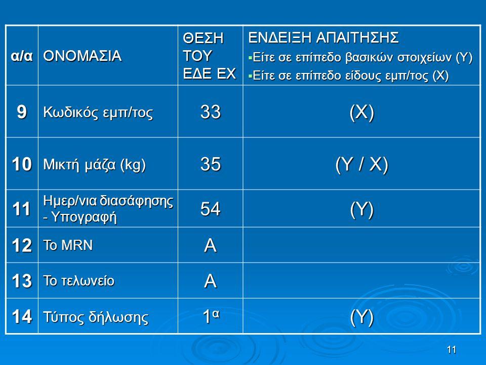 11 α/αΟΝΟΜΑΣΙΑ ΘΕΣΗ ΤΟΥ ΕΔΕ EX ΕΝΔΕΙΞΗ ΑΠΑΙΤΗΣΗΣ  Είτε σε επίπεδο βασικών στοιχείων (Υ)  Είτε σε επίπεδο είδους εμπ/τος (Χ) 9 Κωδικός εμπ/τος 33(Χ)