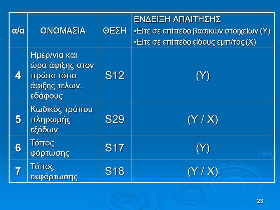 23 α/αΟΝΟΜΑΣΙΑΘΕΣΗ ΕΝΔΕΙΞΗ ΑΠΑΙΤΗΣΗΣ  Είτε σε επίπεδο βασικών στοιχείων (Υ)  Είτε σε επίπεδο είδους εμπ/τος (Χ) 4 Ημερ/νια και ώρα άφιξης στον πρώτο