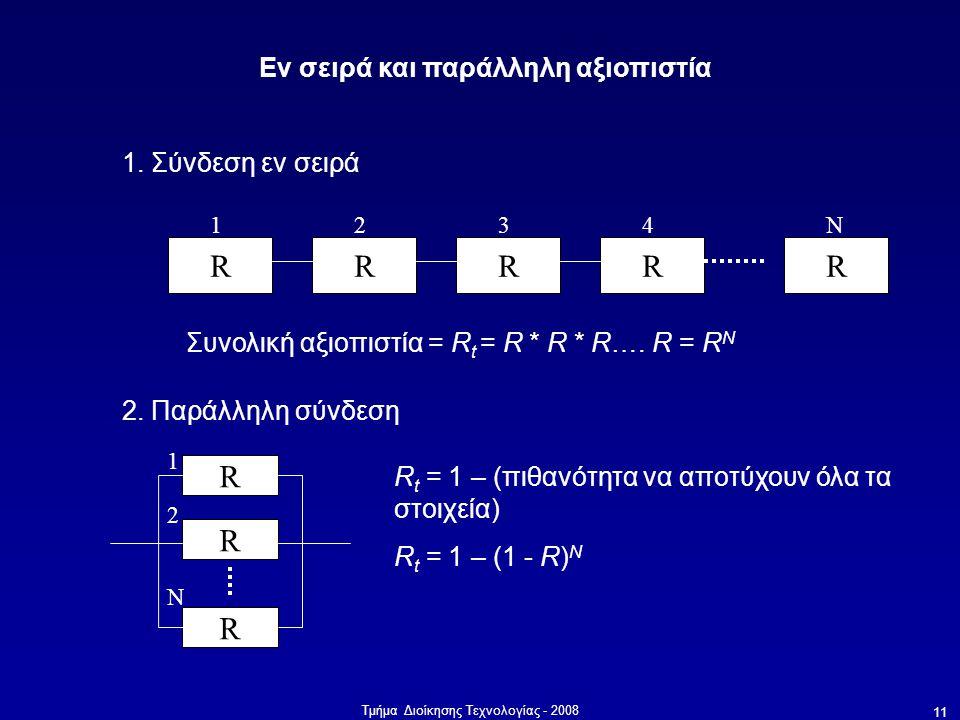 Τμήμα Διοίκησης Τεχνολογίας - 2008 11 Εν σειρά και παράλληλη αξιοπιστία RRRRR 1234N Συνολική αξιοπιστία = R t = R * R * R…. R = R N 1. Σύνδεση εν σειρ