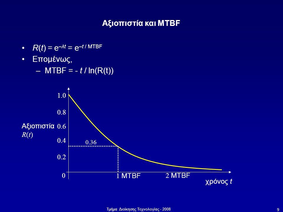 Τμήμα Διοίκησης Τεχνολογίας - 2008 9 Αξιοπιστία και MTBF •R(t) = e –λt = e –t / MTBF •Επομένως, –MTBF = - t / ln(R(t)) Αξιοπιστία R(t) 1.0 0 0.8 0.6 0.4 0.2 1 MTBF 2 MTBF 0.36 χρόνος t
