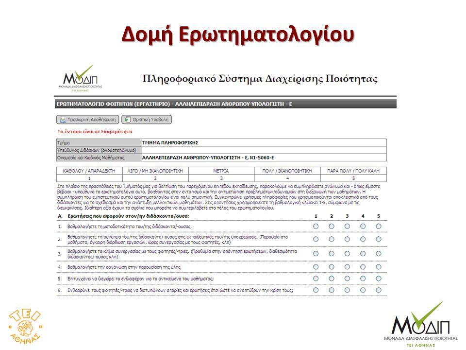Δομή Ερωτηματολογίου