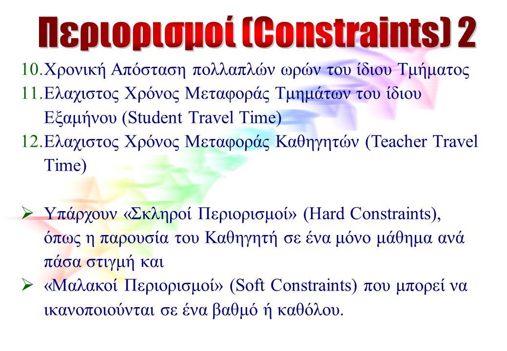 1.Ελαχιστοποίηση Κενών Ωρών Καθηγητών 2.Ελαχιστοποίηση Κενών Ωρών Αιθουσών (ταυτίζεται με την ελαχιστοποίηση της διάρκειας των μαθημάτων ανά ημέρα) 3.Ισοκατανομή Ωρών Διδασκαλίας ανά Καθηγητή 4.Ελαχιστοποίηση Ημερών Διδασκαλίας ανά Καθηγητή (προαιρετικά) π.χ.