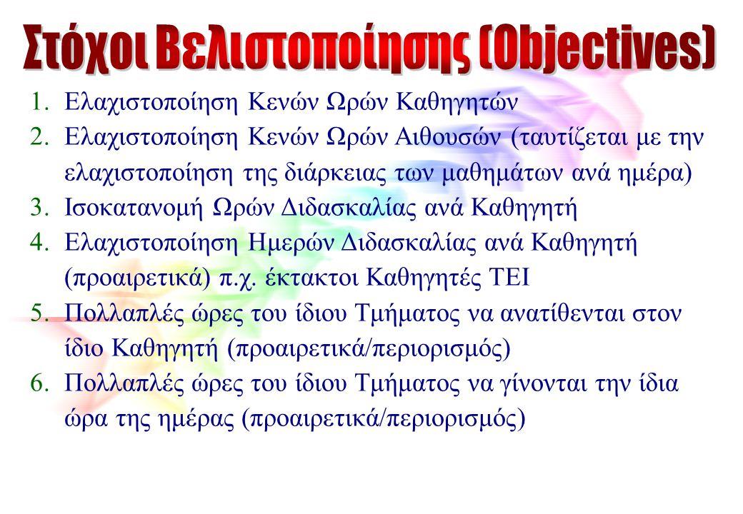 Γενιά K Γενιά K+1 Επιλογή Γονέων Παραγωγή απογόνων Με γενετικούς τελεστές (Crossover – Mutation) Μέθοδοι Αντικατάστασης Γενεών :  Γενεαλογική αντικατάσταση (Generational Replacement)  Μερική Αντικατάσταση (Partial Replacement)  Αναπαραγωγή Σταθερής Κατάστασης (Steady State Reproduction)