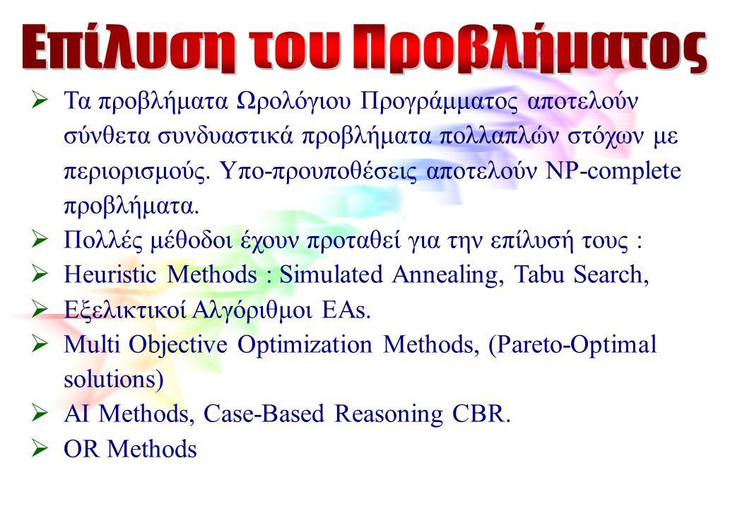  Από το 1995 πραγματοποιείται το διεθνές συνέδριο PATAT (Practice And Theory of Automated Timetabling),  EvoSTIM : EVONET Working Group on Evolutionary Scheduling and TIMe Tabling.