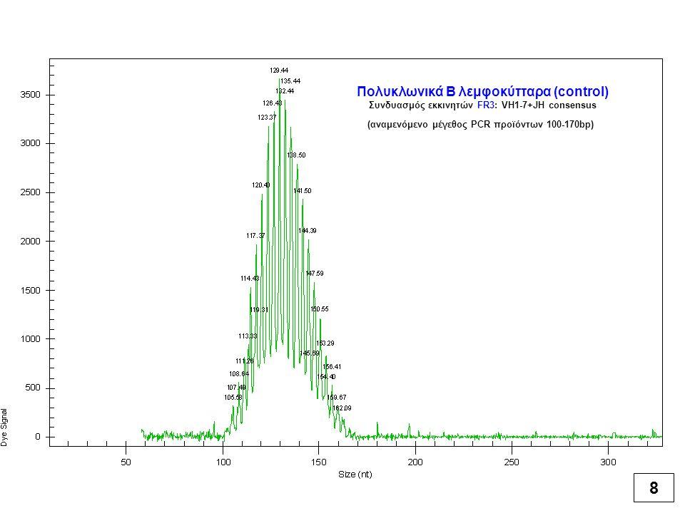Πολυκλωνικά Β λεμφοκύτταρα (control) Συνδυασμός εκκινητών FR3: VH1-7+JH consensus (αναμενόμενο μέγεθος PCR προϊόντων 100-170bp) 8