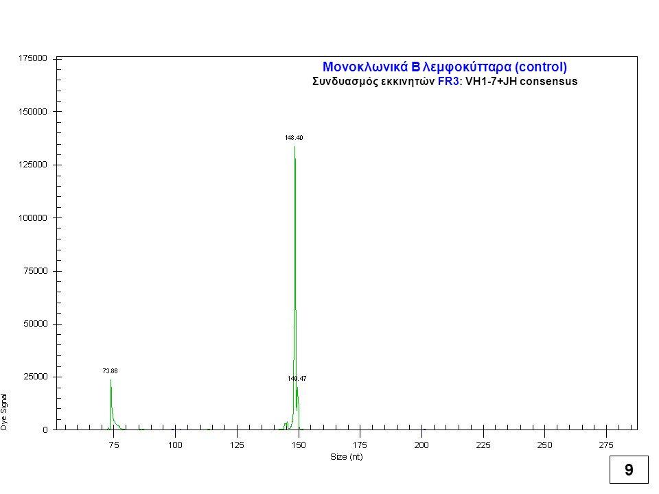 Μονοκλωνικά Β λεμφοκύτταρα (control) Συνδυασμός εκκινητών FR3: VH1-7+JH consensus 9